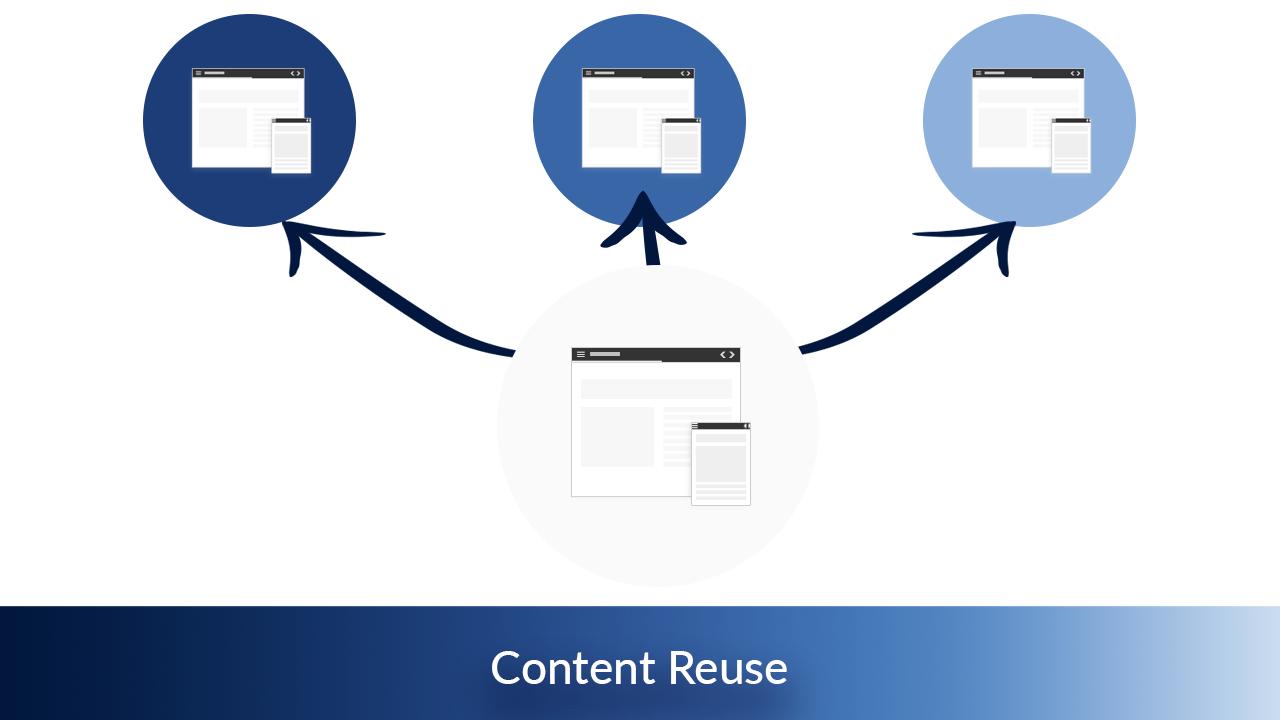 Content-reuse